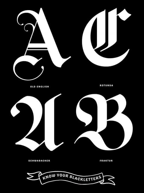 Know Your Blackletters (series, 1/2)