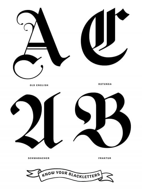 Know Your Blackletters (series, 2/2)